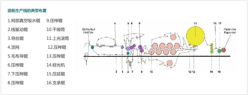 03-行业解决方案-造纸行业-ok_07.jpg